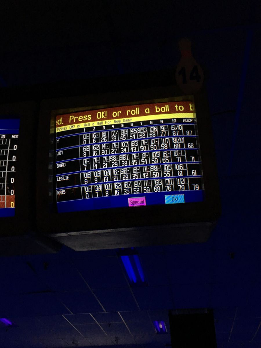 Bowl for big Brother Classic Fundraiser Scoreboard